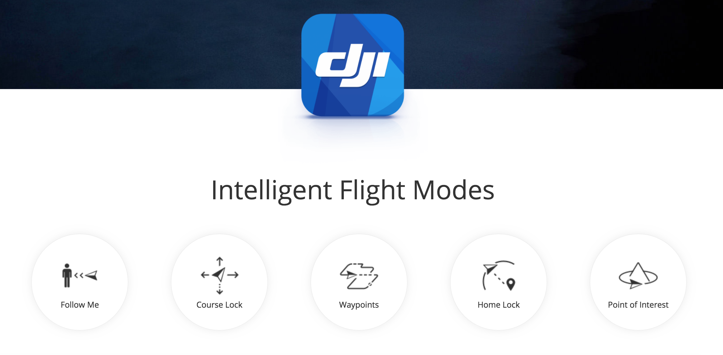 Picture of DJI's Intelligent Flight Mode